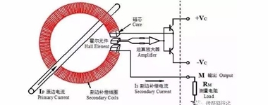 Current transformer problems and how the sensor works